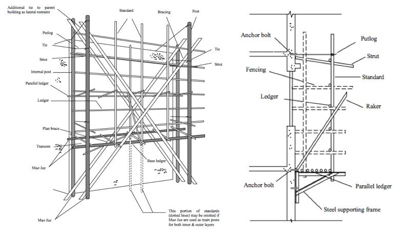 diagram of bamboo scaffold