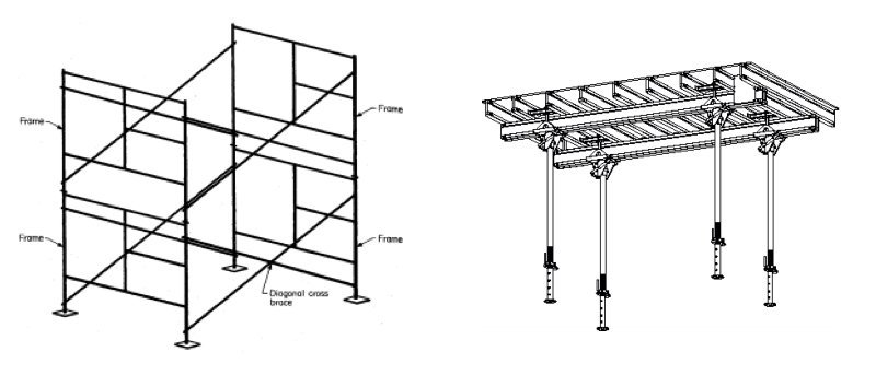 diagram of shoring scaffold