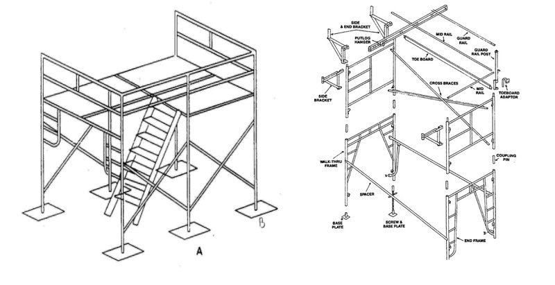 diagram of frame and brace scaffold