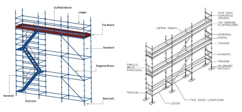 diagram of kwikstage scaffold