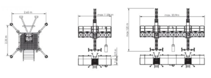 diagram of mast climber scaffold