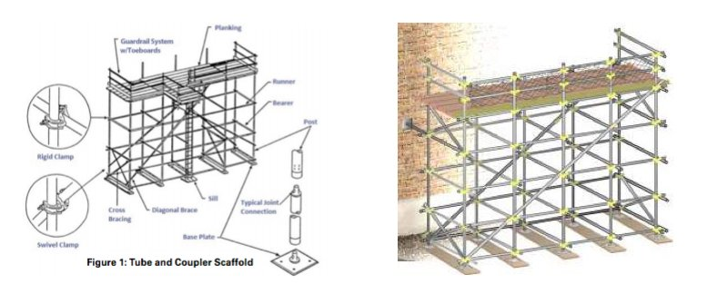diagram of tube and coupler scaffold